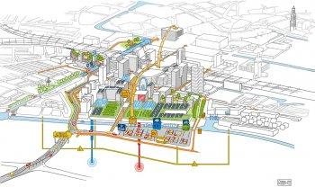 utrecht-smart-sustainable-district.jpg